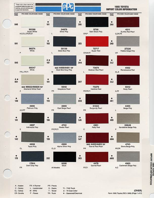 1995 Toyota Paint Codes